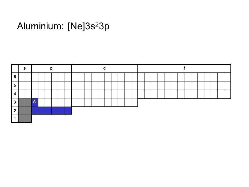 Aluminium: [Ne]3s23p s p d f 6 5 4 3 Al 2 1